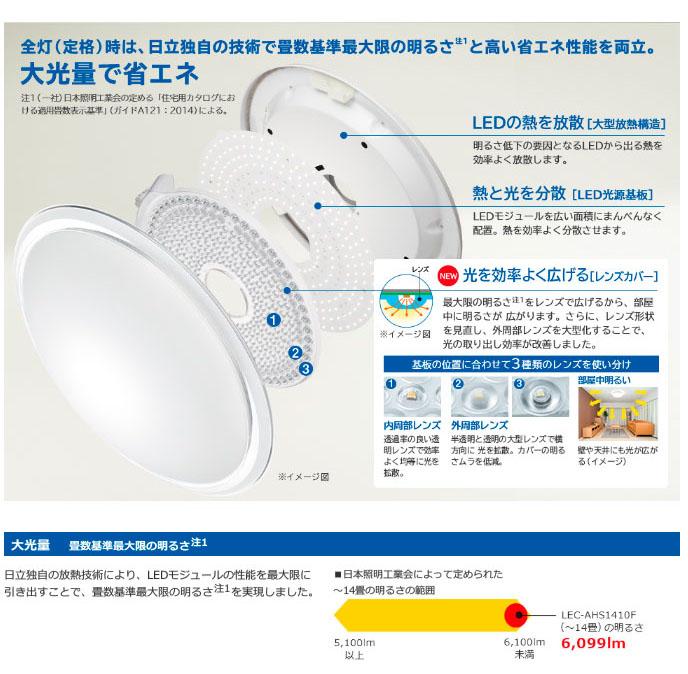 Đèn Led Ốp Trần Hitachi LEC-AHS