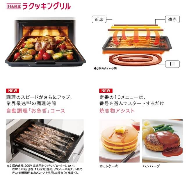 Bếp từ Nhật Panasonic KZ-W573S